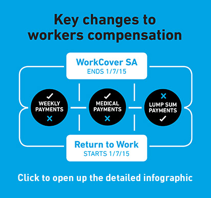 INFOGRAPHIC: South Australia's New Workers Compensation Laws
